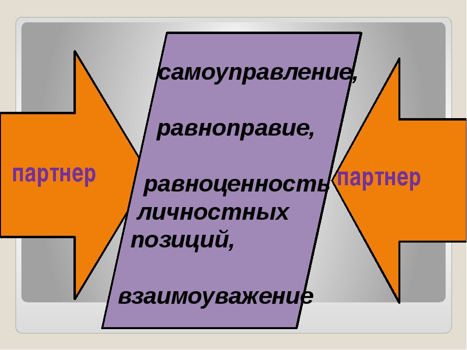 партнер партнер самоуправление, равноправие, равноценность личностных позици...