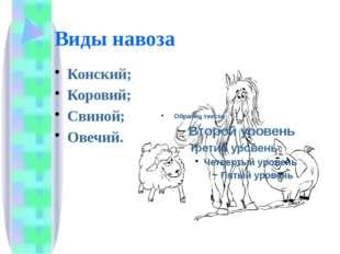 Виды навоза Конский; Коровий; Свиной; Овечий.