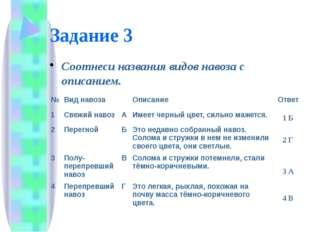 Задание 3 Соотнеси названия видов навоза с описанием. 1 Б 2 Г 3 А 4 В № Вид н