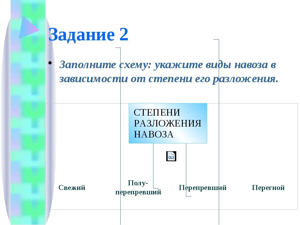 Задание 2 Заполните схему: укажите виды навоза в зависимости от степени его р...