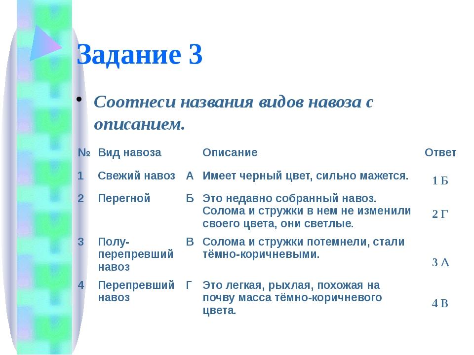 Задание 3 Соотнеси названия видов навоза с описанием. 1 Б 2 Г 3 А 4 В № Вид н...