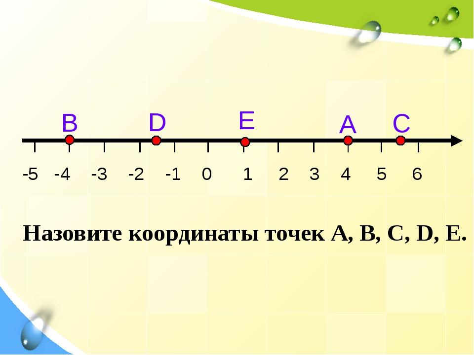 С А E D В -5 -4 -3 -2 -1 0 1 2 3 4 5 6 Назовите координаты точек А, В, С, D,...