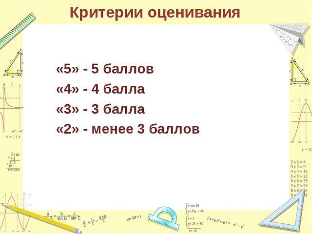 Критерии оценивания «5» - 5 баллов «4» - 4 балла «3» - 3 балла «2» - менее 3...