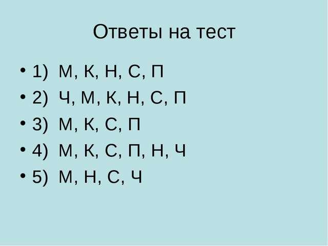 Ответы на тест 1) М, К, Н, С, П 2) Ч, М, К, Н, С, П 3) М, К, С, П 4) М, К, С,...