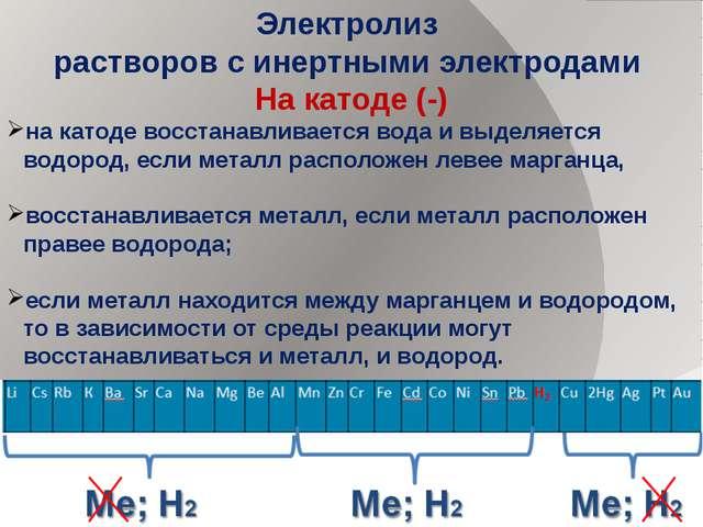 Электролиз растворов с инертными электродами На катоде (-) на катоде восстана...
