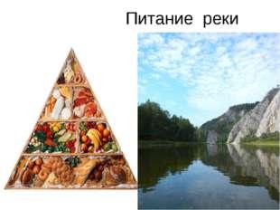 Питание реки