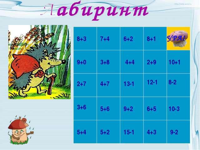 Конспект урока по математике в 1 классе по фгос состав числа