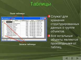 Таблицы Служат для хранения структурированных данных о группе объектов. Все о