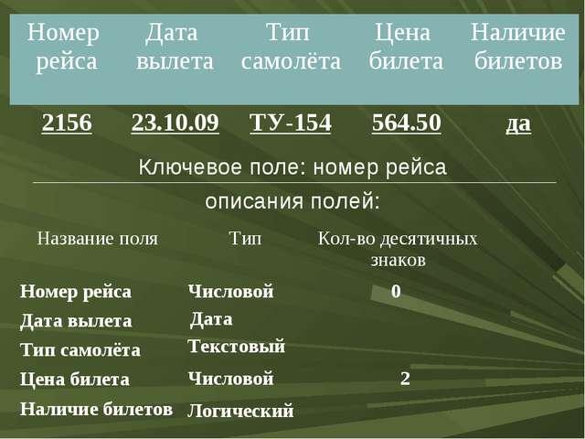 Ключевое поле: номер рейса описания полей: Числовой Дата Текстовый Числовой...