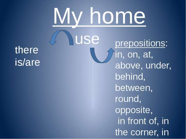 My home use prepositions: in, on, at, above, under, behind, between, round, o...