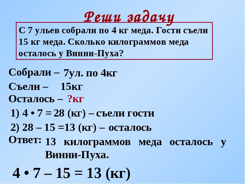 Реши задачу С 7 ульев собрали по 4 кг меда. Гости съели 15 кг меда. Сколько к...