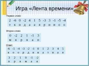 Игра «Лента времени» Первое слово: Второе слово: Ответ: 2 -6 0 -2 4 1 5 -3 3
