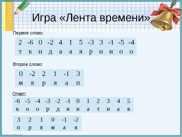Игра «Лента времени» Первое слово: Второе слово: Ответ: 2 -6 0 -2 4 1 5 -3 3...