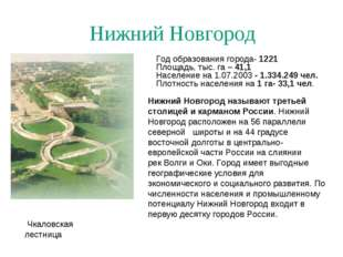 Нижний Новгород Чкаловская лестница Год образования города- 1221 Площадь, тыс