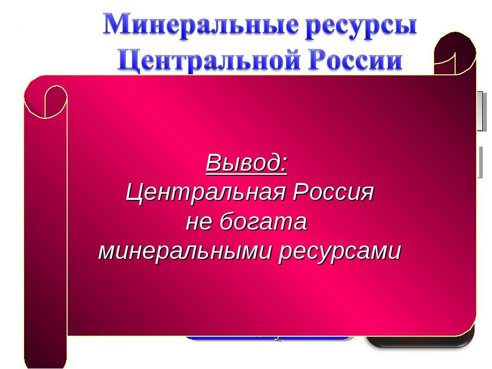 Топливные Строительные материалы Железная руда фосфориты Бурый уголь (Подмоск...