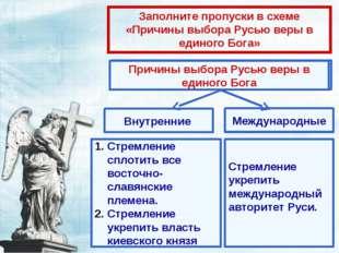 Заполните пропуски в схеме «Причины выбора Русью веры в единого Бога» Причины