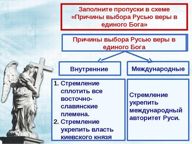 Заполните пропуски в схеме «Причины выбора Русью веры в единого Бога» Причины...