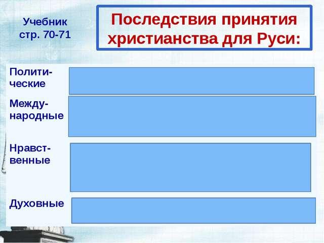 Последствия принятия христианства для Руси: Учебник стр. 70-71 Полити- ческие...