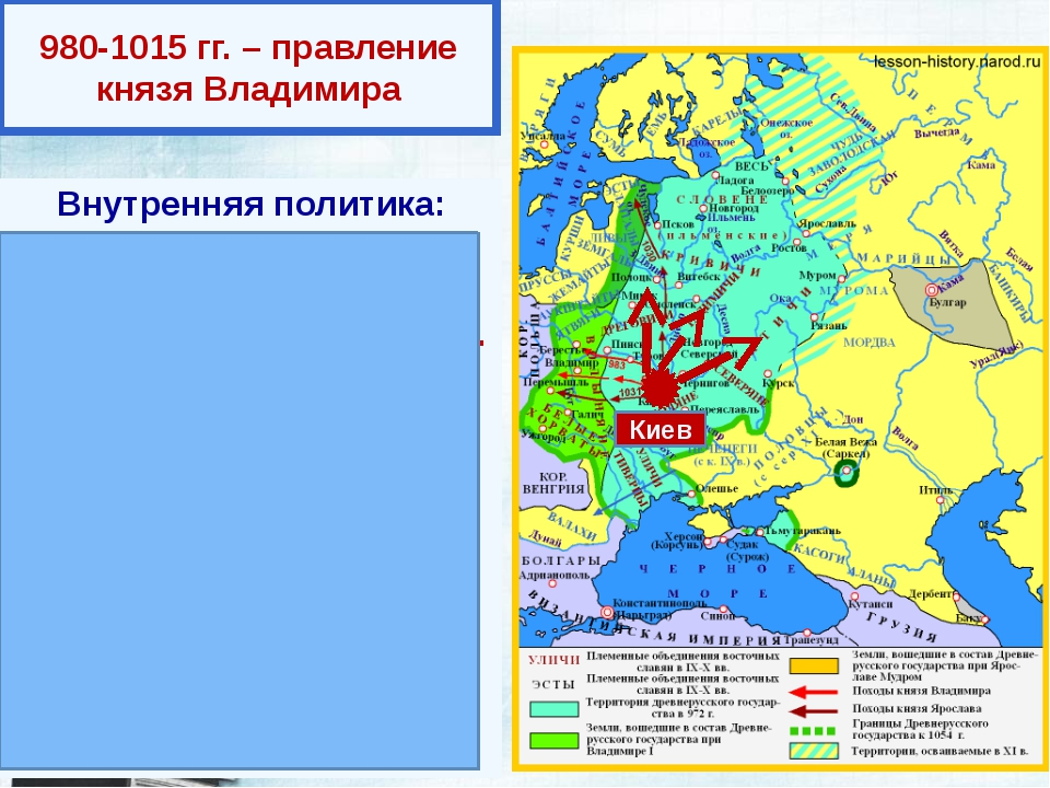 980-1015 гг. – правление князя Владимира Киев Внутренняя политика: 980 г.–язы...