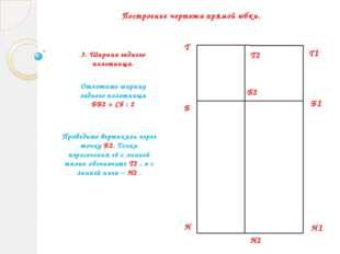 Построение чертежа прямой юбки. Т Б Н Б1 Т1 Н1 3. Ширина заднего полотнища. О
