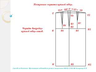 Построение чертежа прямой юбки. Т Б Н Б1 Т1 Н1 Б2 Т2 Н2 О Т3 Т4 Б3 а с Б4 Б5
