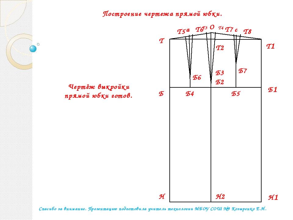 Построение чертежа прямой юбки. Т Б Н Б1 Т1 Н1 Б2 Т2 Н2 О Т3 Т4 Б3 а с Б4 Б5...