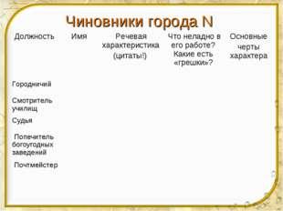 Чиновники города N Должность Имя Речевая характеристика (цитаты!)  Что нел