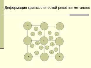- - + + + + + - - - - - - - - - - - - Деформация кристаллической решётки мета