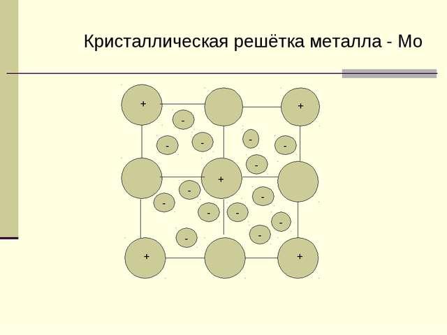 - - + + + + + - - - - - - - - - - - - Кристаллическая решётка металла - Mo