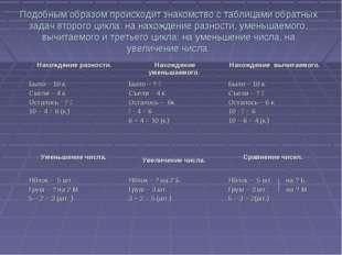 Подобным образом происходит знакомство с таблицами обратных задач второго цик