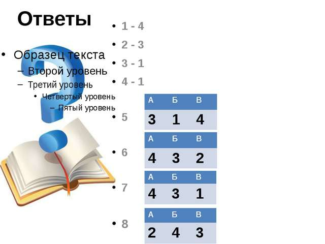Ответы 1 - 4 2 - 3 3 - 1 4 - 1 5 6 7 8 А Б В 4 3 1 А Б В 3 1 4 А Б В 4 3 2 А...