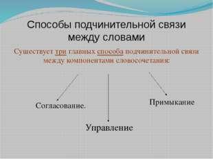 Способы подчинительной связи между словами Существует три главных способа под