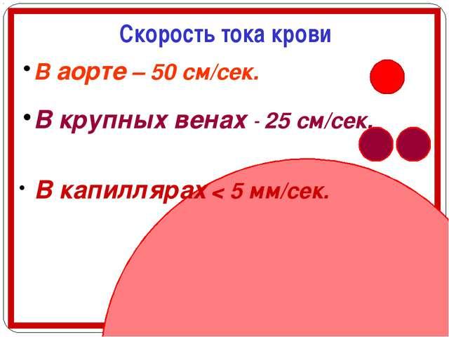 Скорость тока крови В аорте – 50 см/сек. В крупных венах - 25 см/сек. В капи...