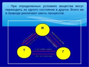 - При определенных условиях вещества могут переходить из одного состояния в