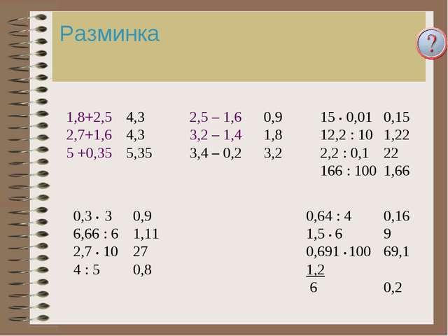 Разминка 1,8+2,5 2,7+1,6 5 +0,35 2,5 – 1,6 3,2 – 1,4 3,4 – 0,2 0,3 • 3 6,66 :...
