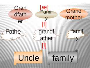 [æ] [f] [l] family grandfather Father Grand mother Family Grandfather Uncle f