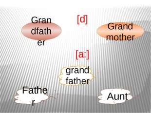 [d] [a:] Grandfather Grand mother Father Aunt grandfather