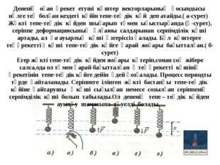 А Амплитуда – дененің тепе-теңдік күйінен ең үлкен ығысуы А [А] = м Тербеліс