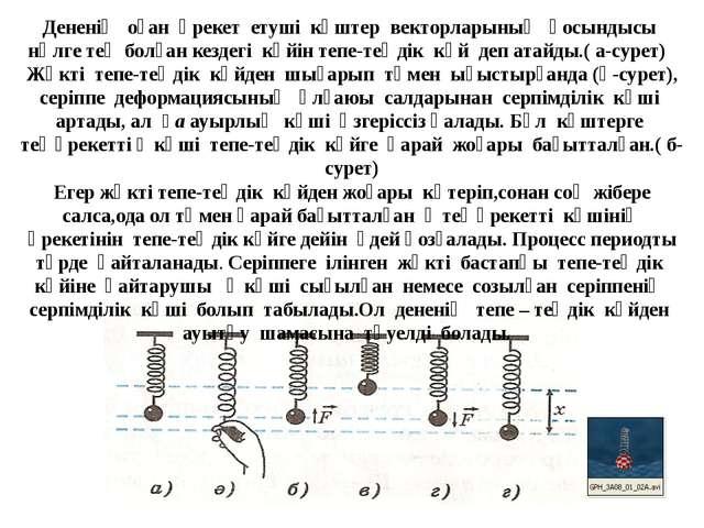 А Амплитуда – дененің тепе-теңдік күйінен ең үлкен ығысуы А [А] = м Тербеліс...