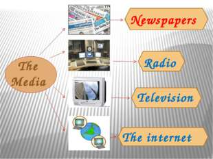 What is a Newspaper ? printed -напечатанный Sold - продаваемый news - новости