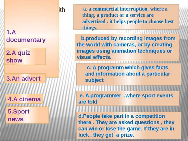 Match the definitions with the pictures e.produced by recording images from t...