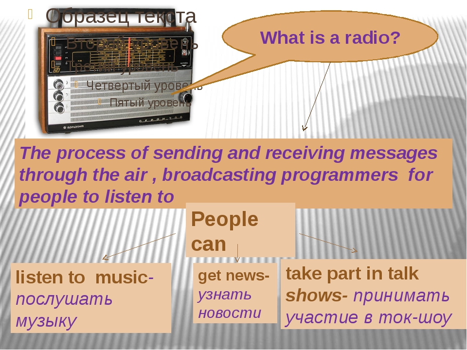 Find the correct translation 3.Miss a radio programmer 4.Get news over the ra...
