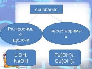 основания Растворимые- щелочи нерастворимые LiOH, NaOH Fe(OH)3, Cu(OH)2