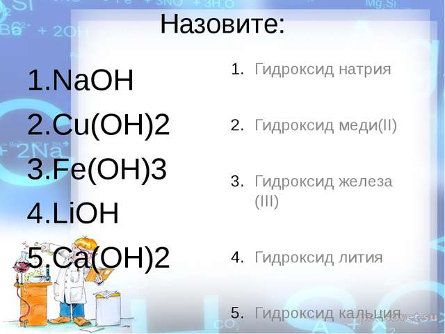 Назовите: NaOH Cu(OH)2 Fe(OH)3 LiOH Ca(OH)2 Гидроксид натрия Гидроксид меди(I...