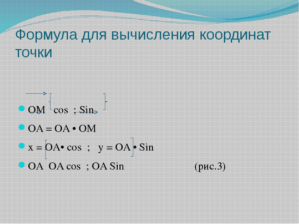 Формула для вычисления координат точки OM cosα; Sinα OA = OA • OM x = OA• cos...