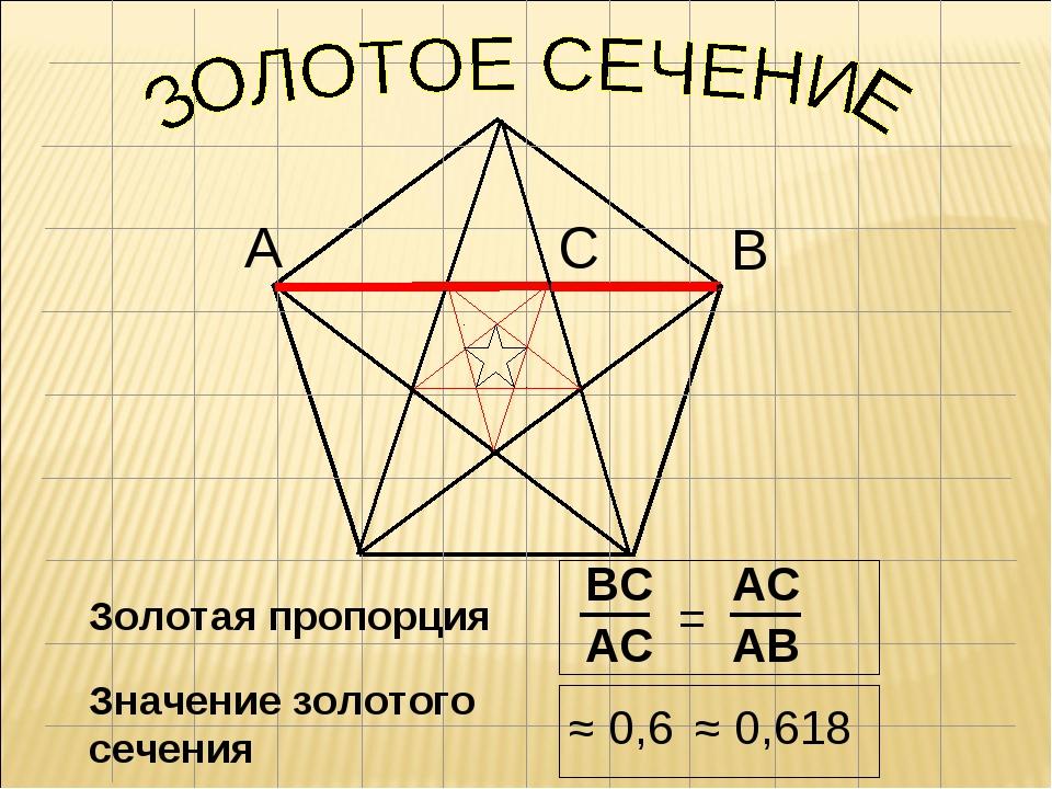Золотая пропорция ВС АС AB АС = Значение золотого сечения ≈ 0,6 ≈ 0,618 А С В