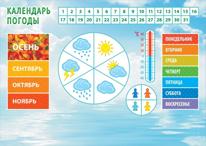 Отмечаем в календаре погоды