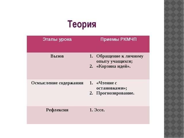 Теория Этапы урока Приемы РКМЧП Вызов Обращение к личному опыту учащихся; «Ко...