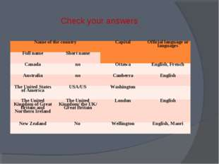 Check your answers Name of the country	Capital	Official language or languages
