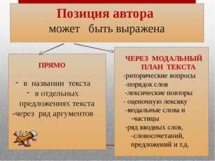 Позиция автора может быть выражена ПРЯМО в названии текста в отдельных предло